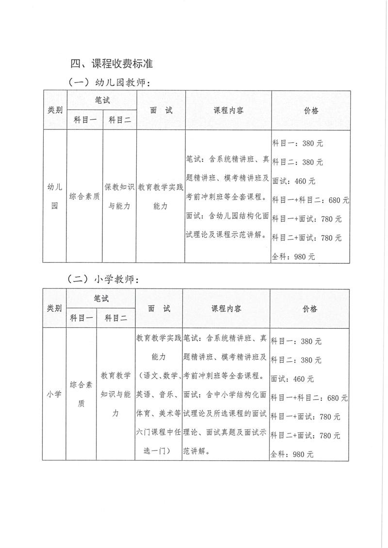 教师资格考试培训项目招生简章_03.jpg